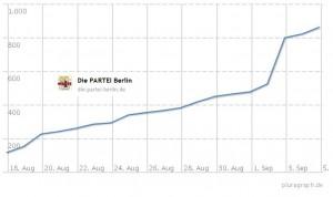 Pluragraph Die PARTEI Berlin_Facebook_06.09.2011